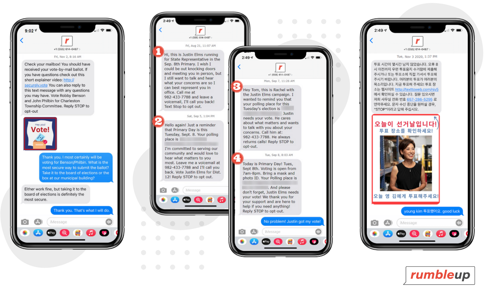 GOTV Message Examples for Political Text Messaging
