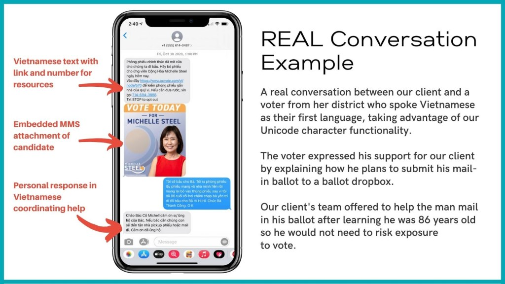 How Voter Engagement Was Improved